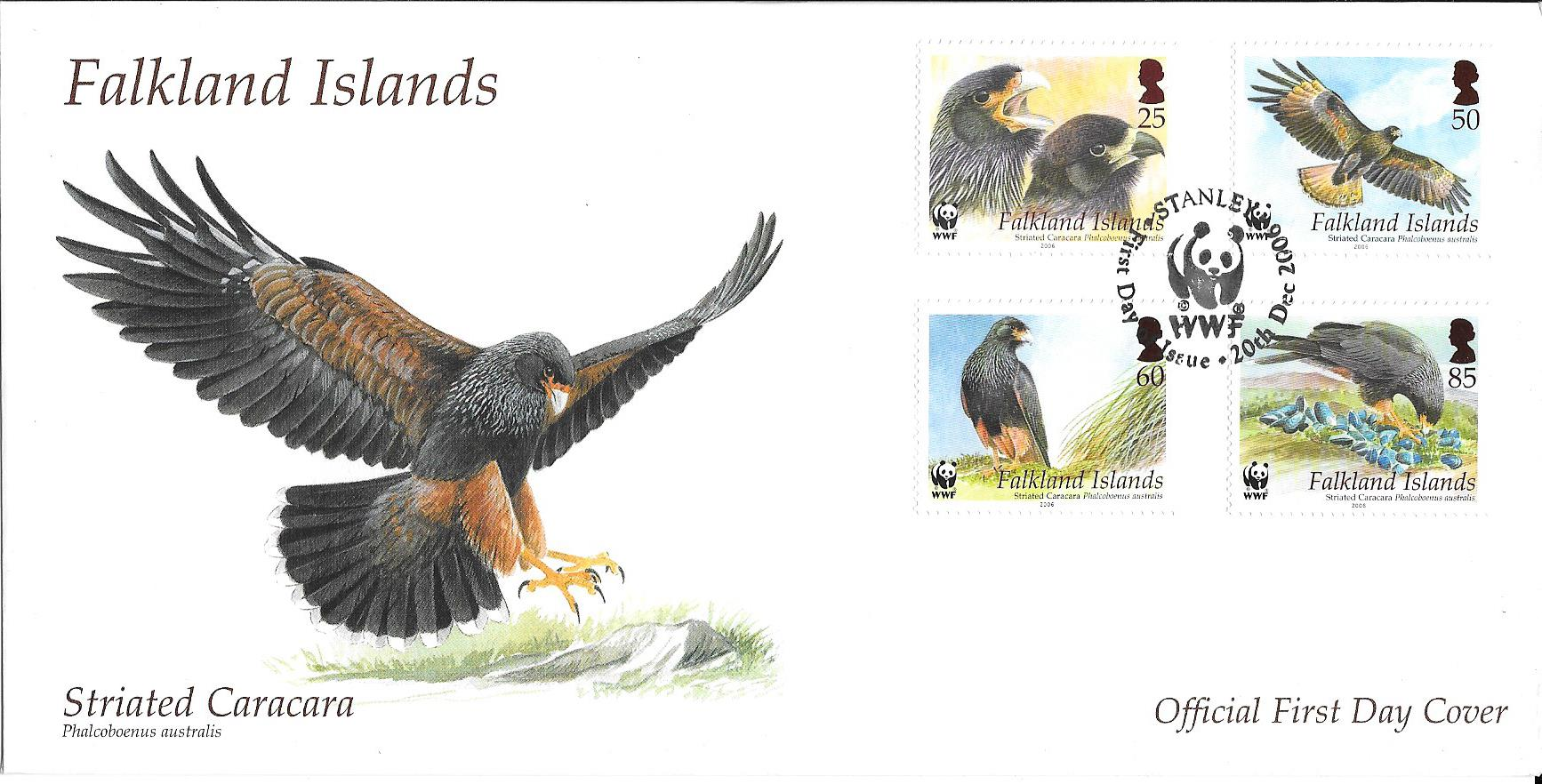 Birds of Prey and Striated Caracara